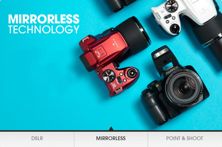 Mirrorless Technology